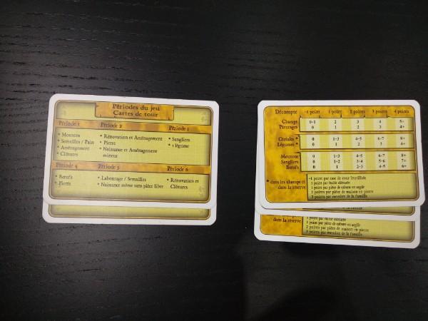 Cartes d'aide mémoire des points et de l'ordre de sortie des cartes de tour en fonction de chaque période